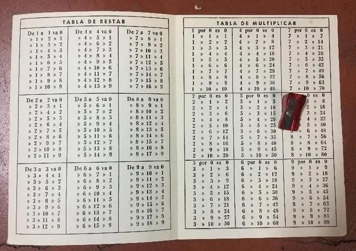 tabla-multiplicar-vintage